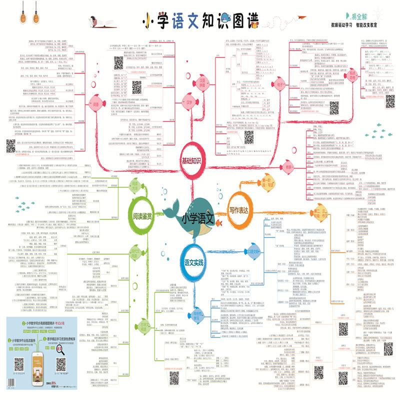 2017小学语文知识图谱